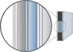 Composition-TRIPHON-verre-blin-feuillete-polycarboante