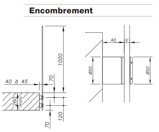 Dimensions et encombrement - Rond de fixation pour verre